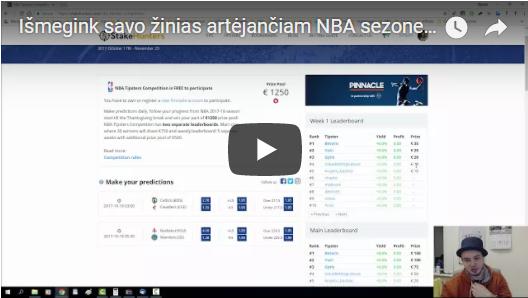 Išmėgink savo žinias artėjančiam NBA sezone ir laimėk 1250 eurų