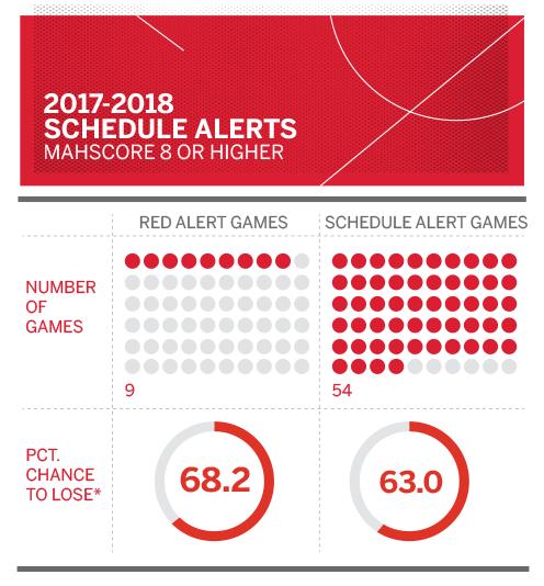 nba_schedule_alerts_004