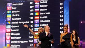 eurovizijos finalas
